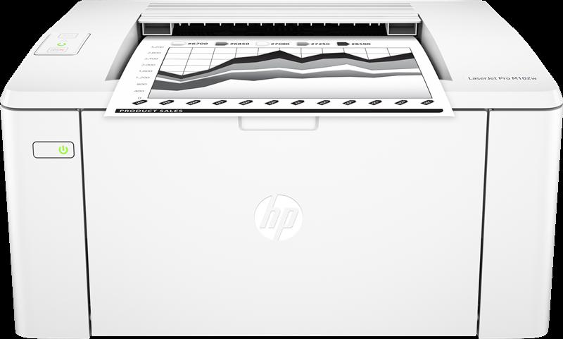 Laserdrucker Schwarz Weiss HP LaserJet Pro M102w